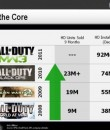 call of duty black ops 23 million