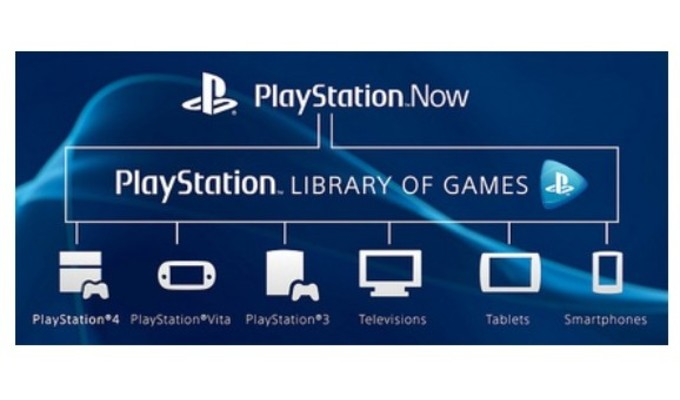Playstation Now hits the PC in the UK