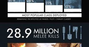 battlefidle-1-info