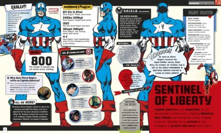 marvel-absolutely-everything-you-need-to-know-3