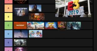 E3 2019 Tier List